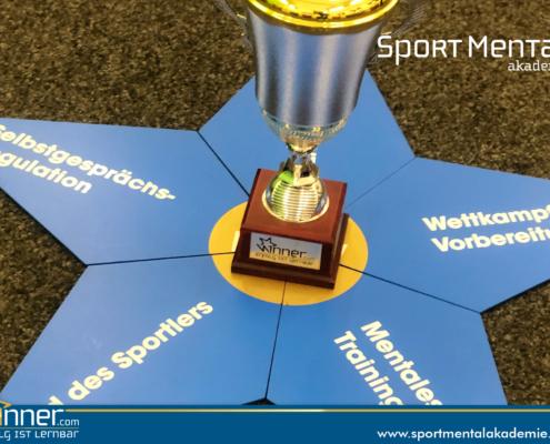 einführung-mentales-training-im-sport